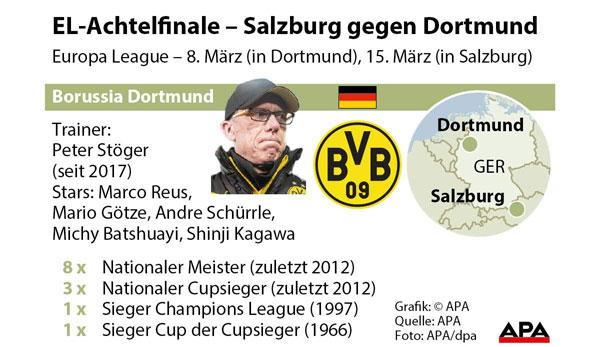 Europa League Achtelfinale Hinspiel Borussia Dortmund Bvb Red