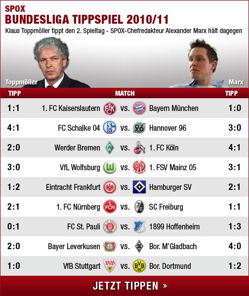 Bundesliga Tipps 2 Spieltag