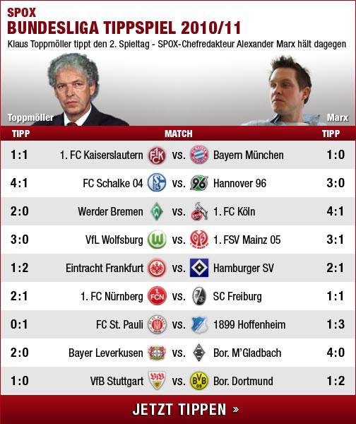 2. Bundesliga Tipps