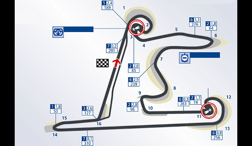 Shanghai International Circuit, Schanghai, China
