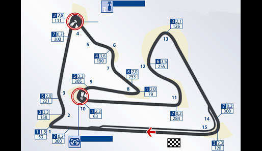 Bahrain International Circuit, Manama-Sakhir, Bahrain