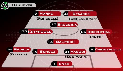 Spox Aufstellung Bundesliga