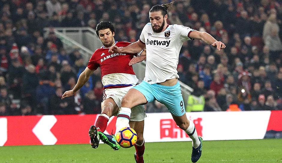 West Ham: Andy Carroll (94.236 Euro)