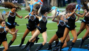 Stets synchron: Die TopCats der Carolina Panthers