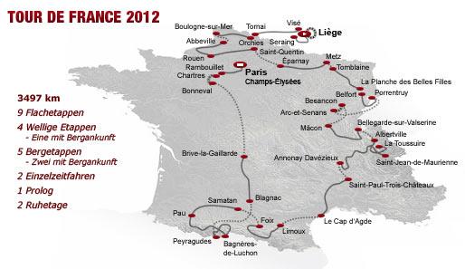 Die 99 tour de france bietet auf einer strecke von 3497 km neun