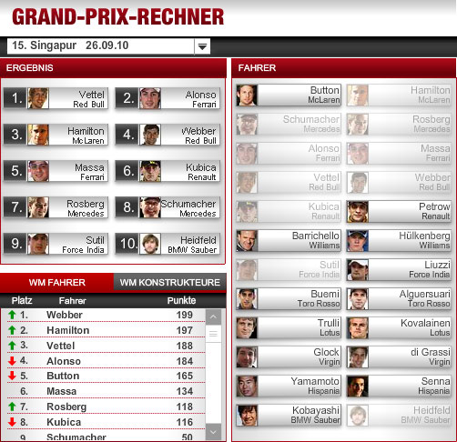 GP-Rechner, Singapur, Ranking, Screenshot
