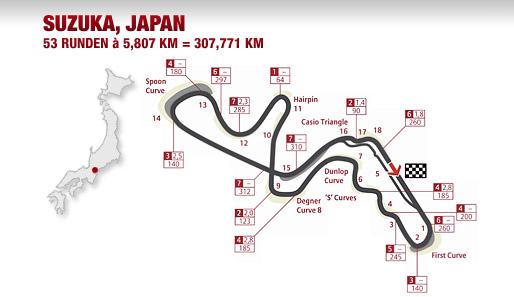 Suzuka International Racing Course