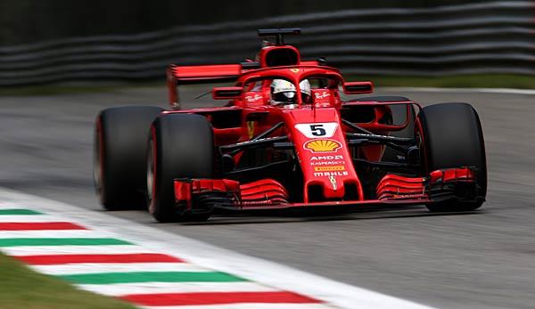 Formel 1 Tv übertragung Heute