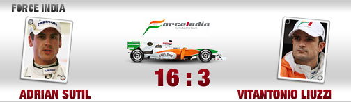 quali-duelle, fahrer, force india, adrian sutil, vitantonio liuzzi