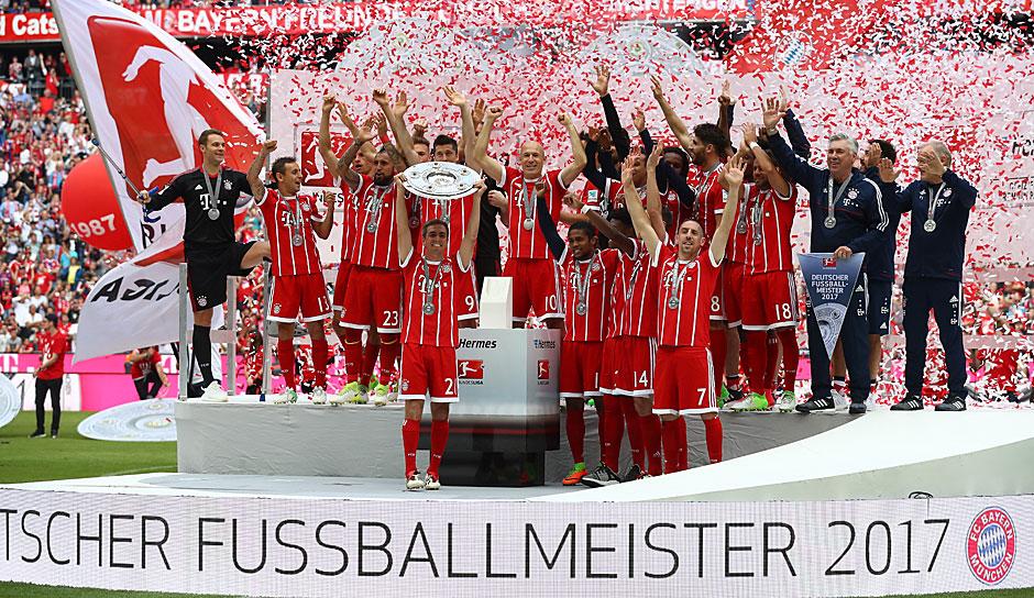 Fc Bayern Munchen Spielplan 18 19 Transfermarkt
