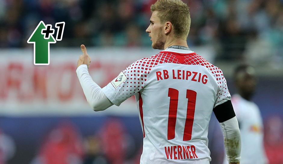 Fifa 18 Mit Bundesliga Update Diese Stars Haben Ihre Gesamtstärke
