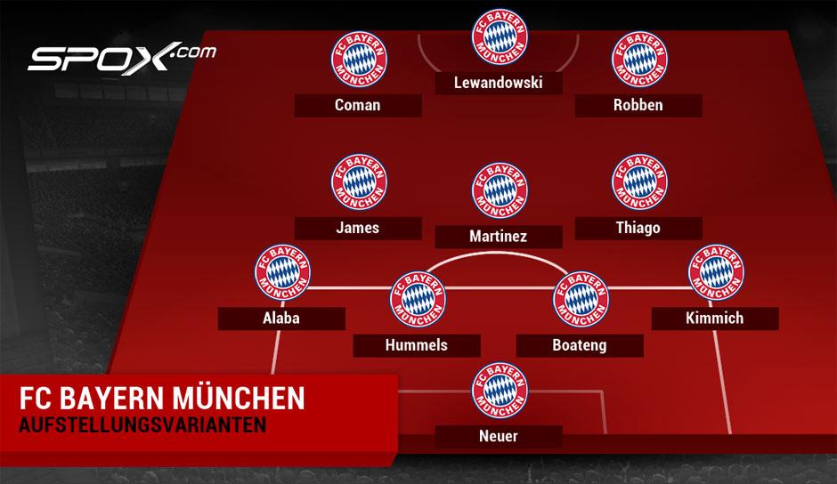 Fc Bayern Munchen So Konnte Der Rekordmeister In Der Neuen