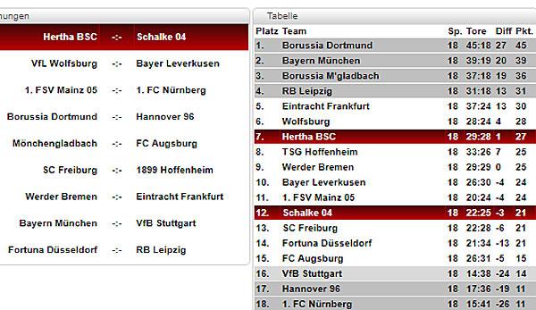 europa league spielplan 2019/18