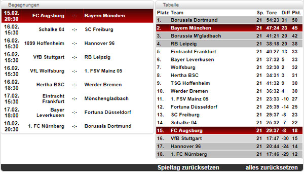 Bundesliga Spieltag Ergebnisse U Tabelle
