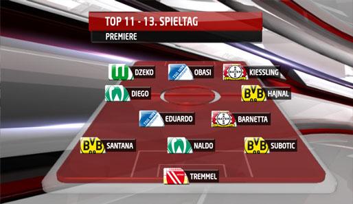 http://www.spox.com/de/sport/fussball/bundesliga/premiere-top11/saison08-09/bilder/top-11-spieltag13.jpg