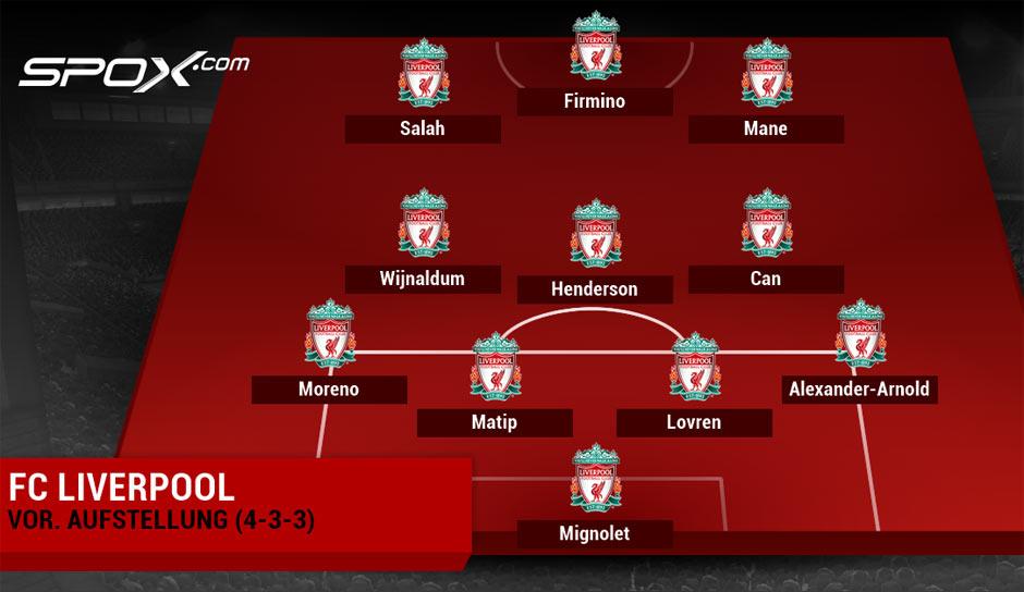 Fc Liverpool Aufstellung