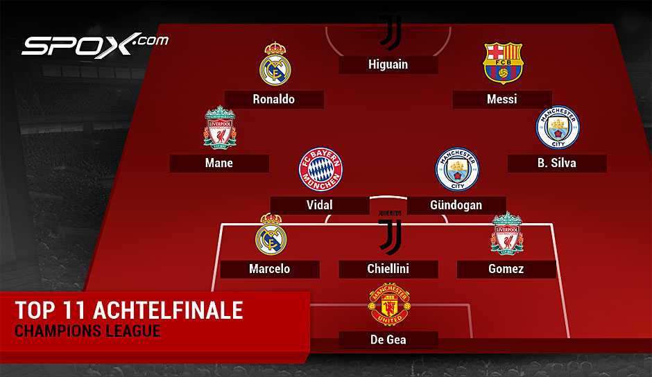 nächste runde champions league