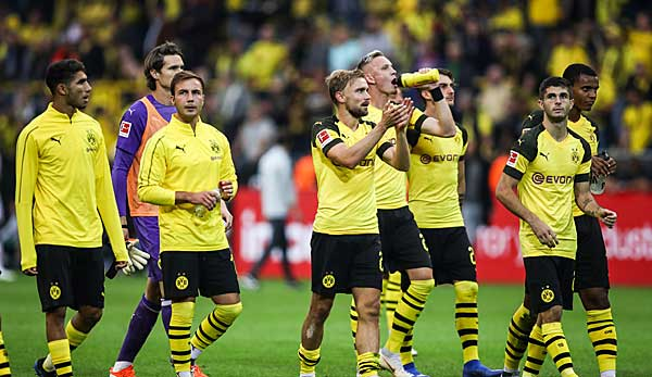 Champions League Gruppe Bvb