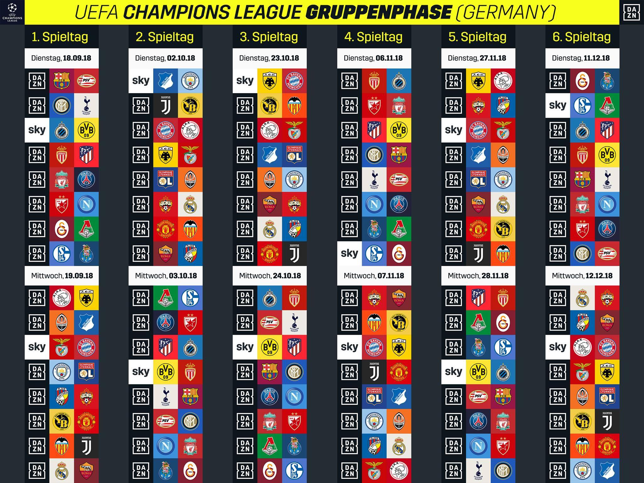 Champions League Spielplan übertragung