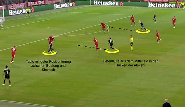Champions League Taktikkolumne Von Fabian Hurzeler Alaba