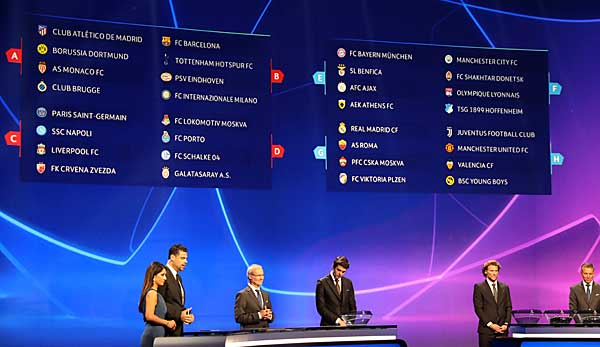 Wo Wird Champions League Гјbertragen
