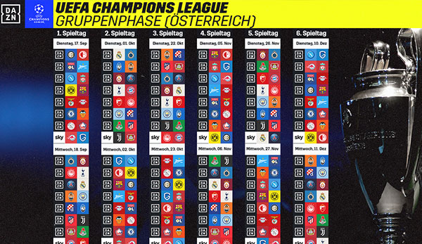 Champions League Tv Rechte 2021