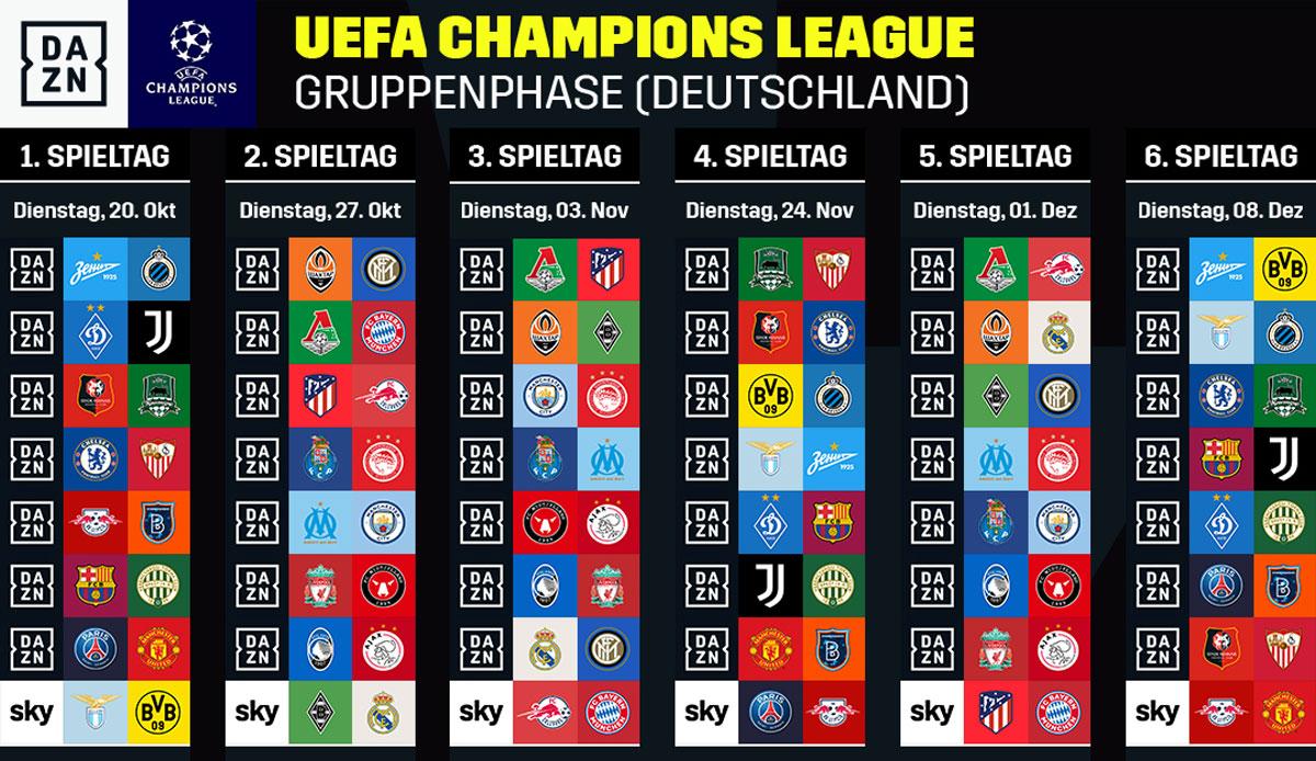 Champions League 2021 Gruppen