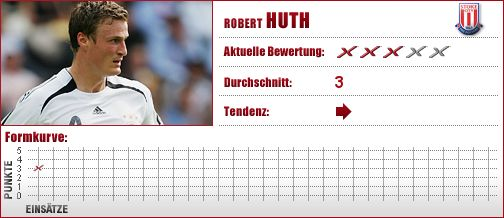 Robert Huth, Stoke City, England, Berlin Wall