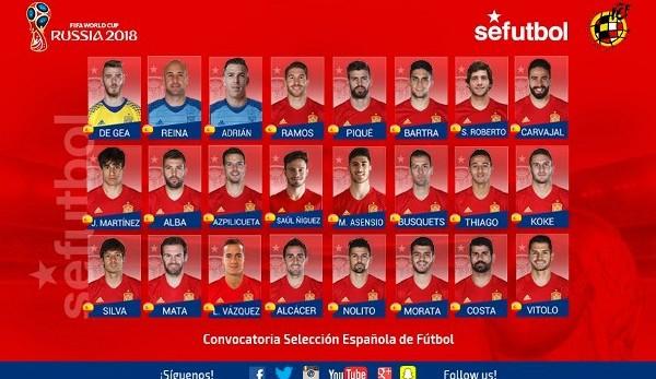 liga tabelle spanien