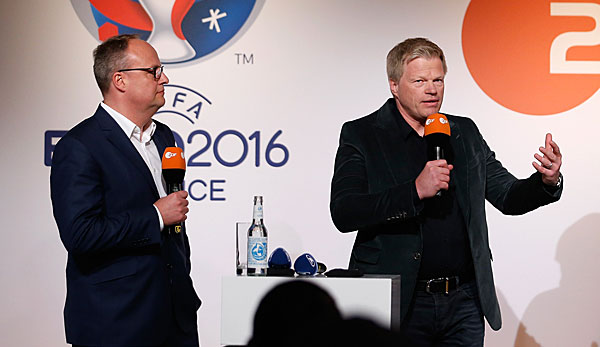 Champions League übertragung Zdf