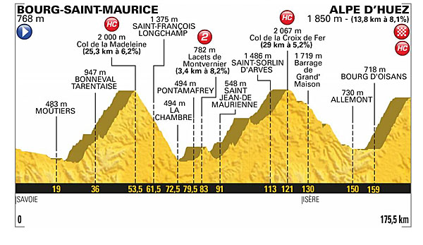 Tour De France Etappe Heute